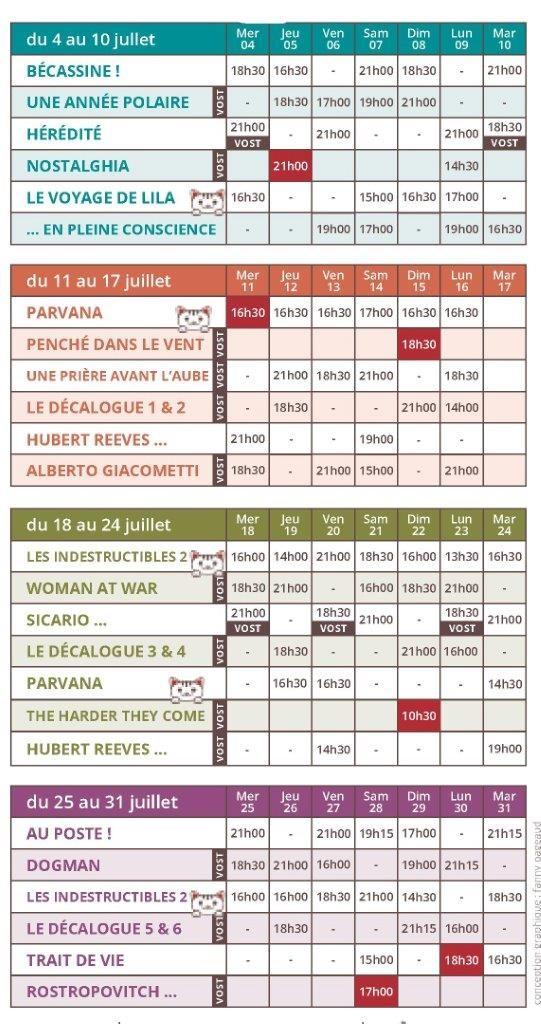 Programme cinéma de Forcalquier